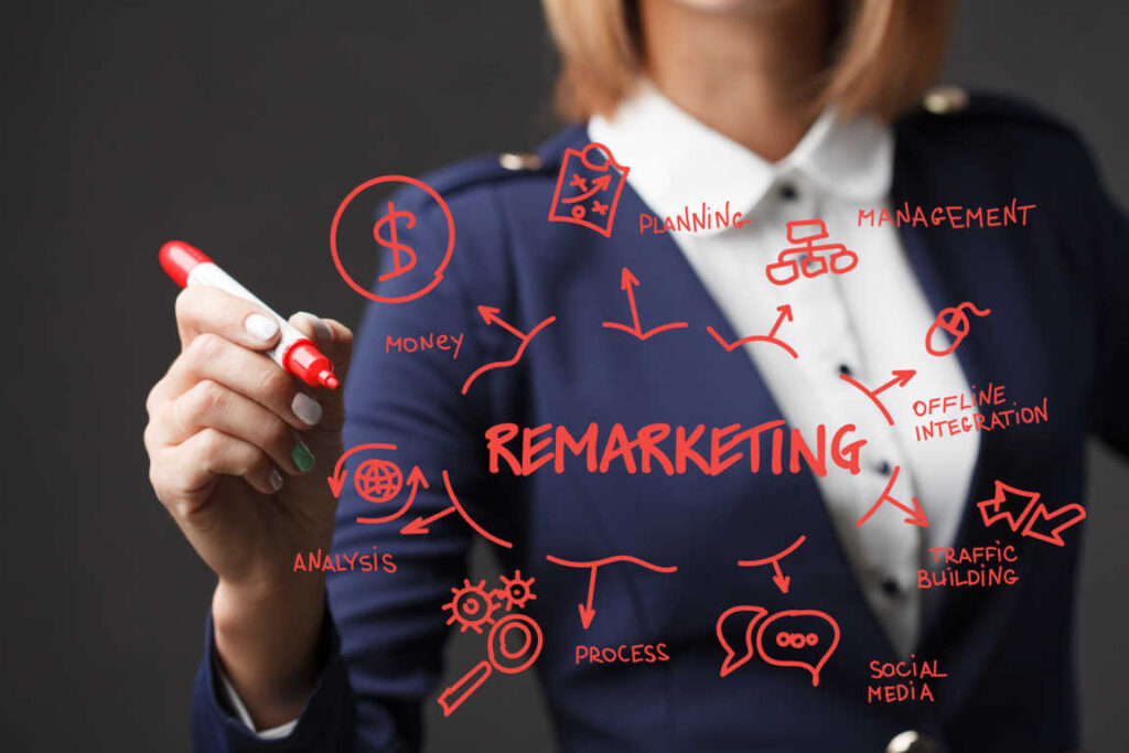 Remarketing: Beneficios para el usuario